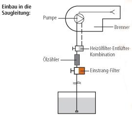 Einrohrsystem (Ölzentralheizung)