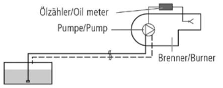Zweirohrsystem – Einbau in Druckleitung