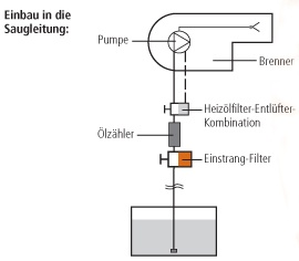 One pipe system (oil central heating)