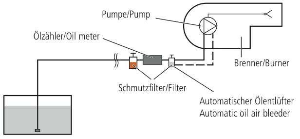 One-pipe system installation in suction line