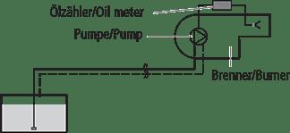 Installation du système à deux tuyaux dans la conduite de pression