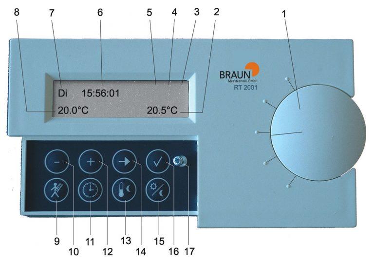 Room control panel RT 2001